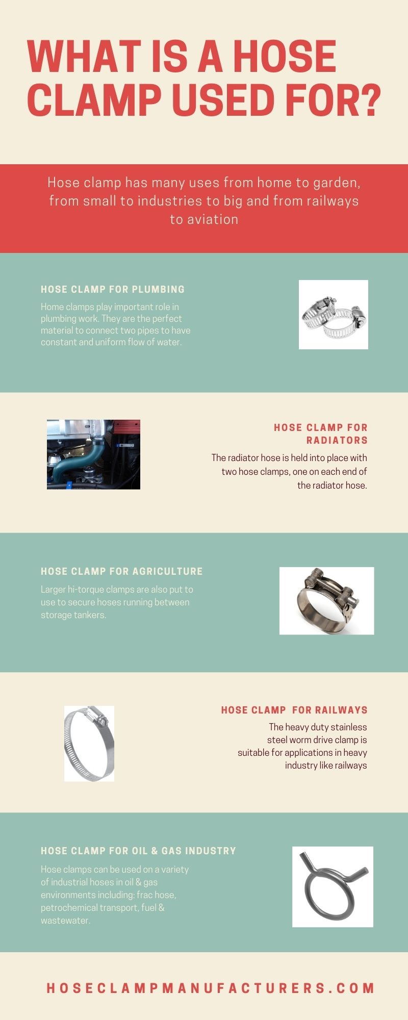 What is a hose clamp used for